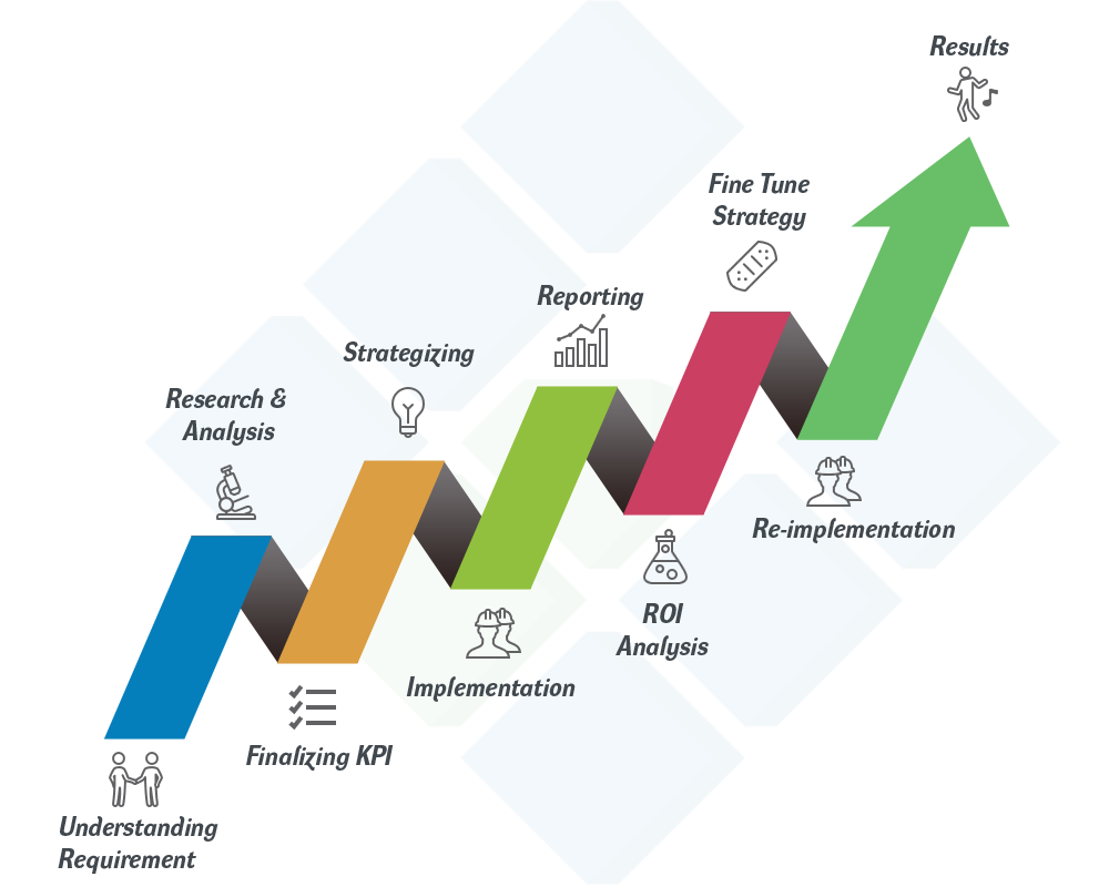 web analytics consulting services digital analytics agency